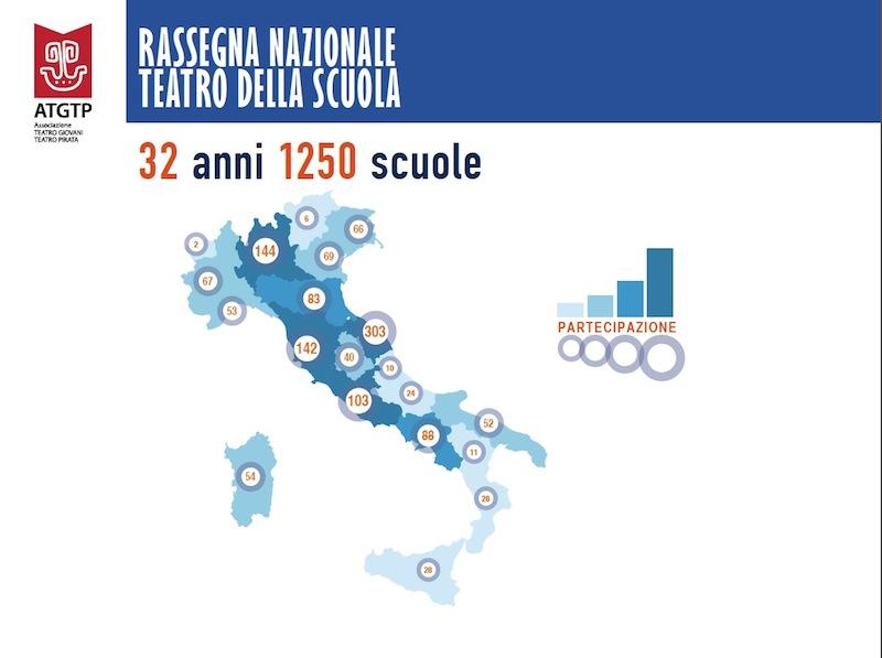 RNTS PIANTA ITALIA